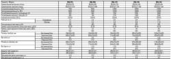 Характеристики и параметры. Ballu bsg 09−12−18−24 h