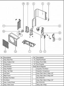 Деталировка кондиционера, наружный блок, ремонтный сервисный мануал.