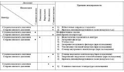 Сплит Система Jax R410a Инструкция - фото 11