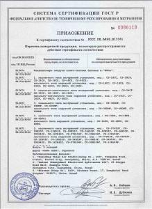 Сертификат. Кондиционеры