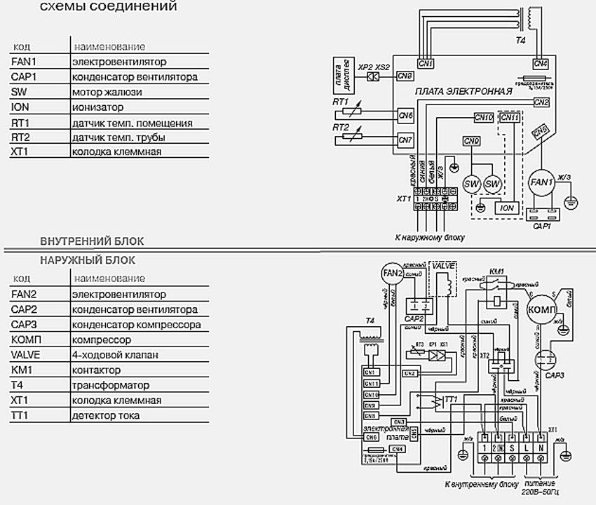 Схемы по ремонту портативных