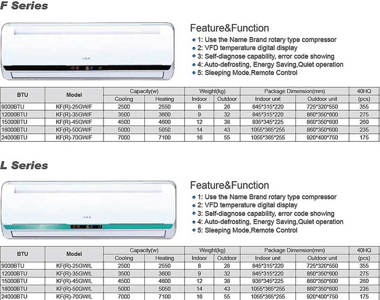 Functions, overall dimensions, appearance and possibilities of air conditioners AKL, SONIK, Daihatsu(Дайхатсу), Renova.