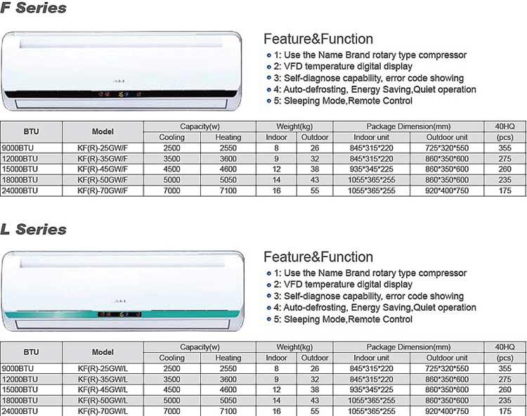 Функции, габаритные размеры, внешний вид и возможности кондиционеров AKL, SONIK, Daihatsu(Дайхатсу), Renova.
