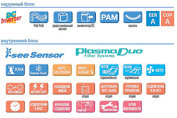 MSZ-FD инвертор— Deluxe. Возможности охладителя