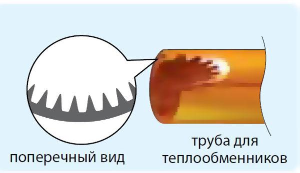 Super-flat ribs exchanger