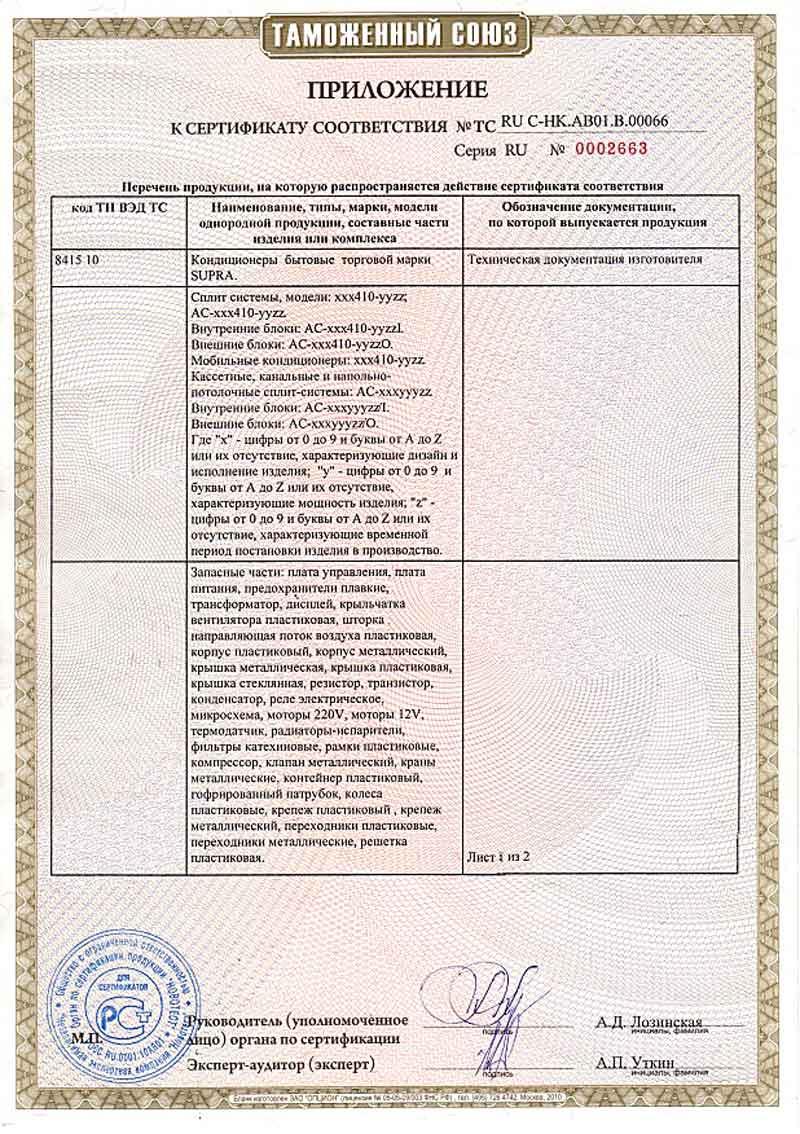 Сертификат: сплит системы FUSION серии ELEGANCE