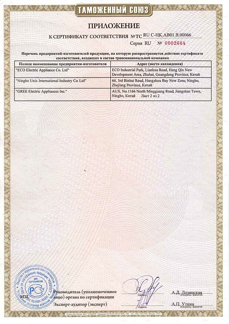 zavody-sertifikat